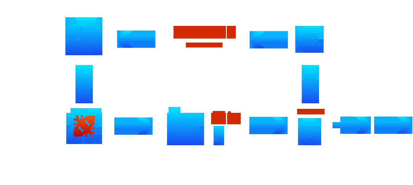 Cashlink: Gagner de l'argent avec des liens