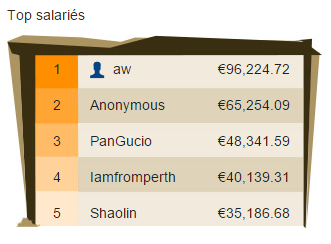 Top gagnant g2a goldmine