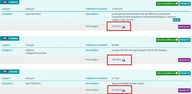 Publications sponsorisées Facebook à plusieurs centaines d euros